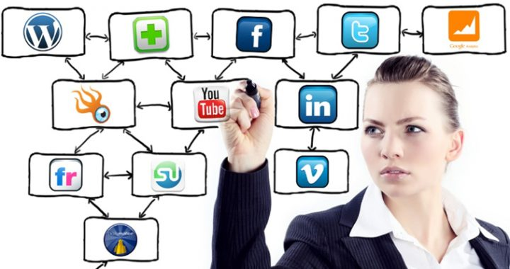 Social Internet Marketing01